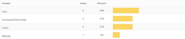 gen.4 results